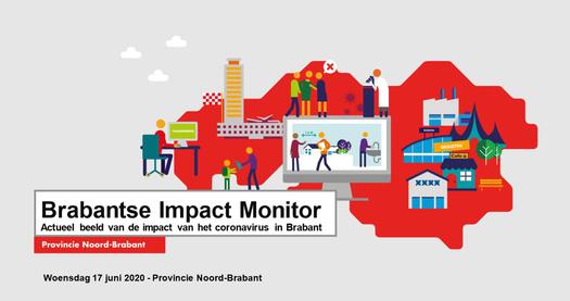 Brabantse Impact Monitor